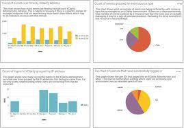 xclarity u0026 splunk scalable systems management u0026 log analytics