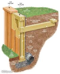 Garden Wall Retaining Blocks by How To Build A Retaining Wall Retaining Walls History And Walls