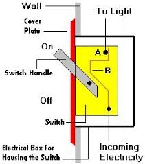 typical household light switch wiring