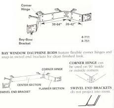 2 1 2 inch dauphine bay window curtain rod interiordecorating