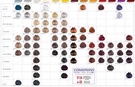 bleach hair color chart om hair