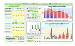 Financial Business Plan Template Excel Sle Comprehensive Personal Financial Plan Created In Excel Based P