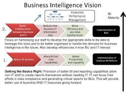Business Intelligence Vision Statement Exles sle business intelligence strategy executive summary