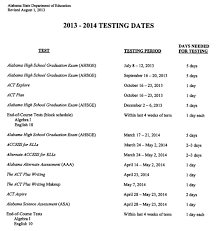 alabama connection testing u2013 how much and what u0027s it used for