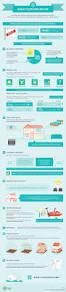 best 20 planning permission ideas on pinterest kit homes uk