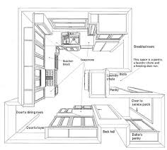 free kitchen floor plans kitchen design kitchen renovation fitted kitchens kitchen design
