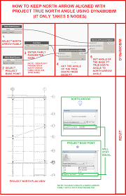 how to select sheets how to keep north arrow symbol aligned with project true north in