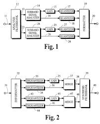 patent ep1175670b1 using gain adaptive quantization and non