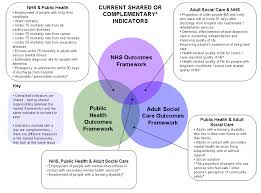 pin by peter achterberg on conceptual models u003e health pinterest