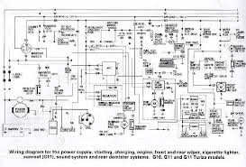100 wiring diagram kelistrikan mobil kijang socket