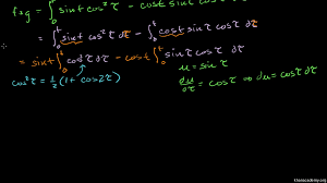 introduction to the convolution video khan academy