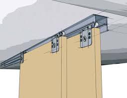 Closet Door Slides Decorating Cabinet Door Slides Inspiring Photos Gallery Of