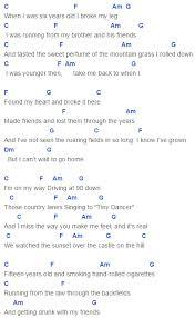 ed sheeran perfect chord original castle on the hill chords capo 2 ed sheeran music stress relief