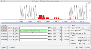wireshark tutorial analysis graphing packet retransmission rates with wireshark