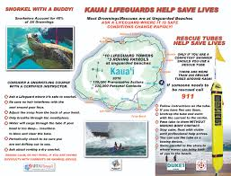 ocean safety kauai lifeguards association
