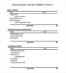 grant budget example grant request letter writing template in doc