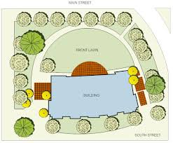 Backyard Planning Software by Landscape Plans Learn About Landscape Design Planning And Layout