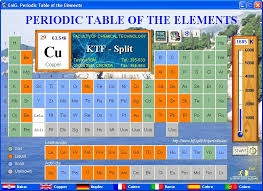 Basic Periodic Table Periodic Table Of The Elements Enig Software
