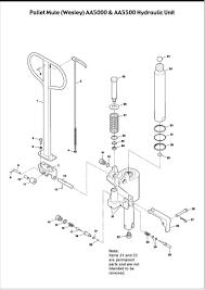 yale pallet jack parts diagram periodic u0026 diagrams science