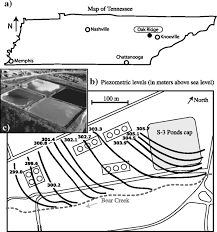 Oak Ridge Tennessee Map by Hydrogeophysical Investigations Of The Former S 3 Ponds