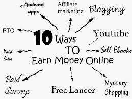 easy way to earn money top 10 easy ways to earn money from home tech trick zone