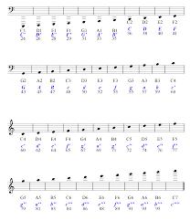 baroque notes luzzaschi aura soave