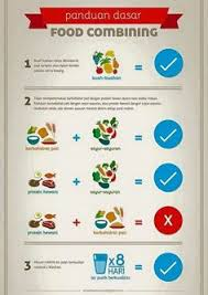 food combination chart provides healthy clean eating tips food