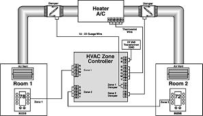 wiring diagrams hvac u2013 readingrat net