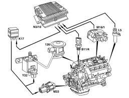 wiring diagrams 7 way trailer wiring trailer electrical 7 blade
