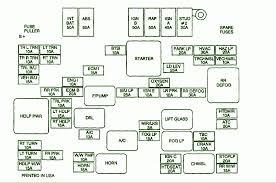 2000 blazer fuse diagram 2000 wiring diagrams instruction