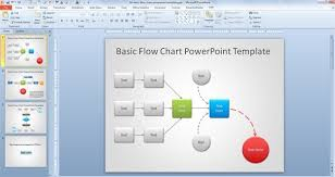 flow charts in word template 40 organizational chart templates