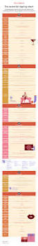 Real Simple Magazine by Real Simple Magazine Wedding Budget Chart
