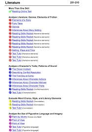 map reading practice 50 best nwea resources images on centered