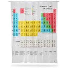 Science Humor Shower Curtains Science Humor Fabric Shower Staring At This Every Day While Showering Maybe I Would Finally
