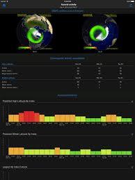 Northern Lights Forecast Alaska Aurora Forecast On The App Store