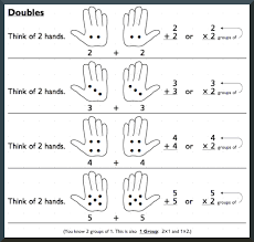 doubles addition facts worksheets u0026 17 best ideas about doubles