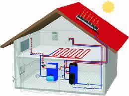 caldaia a pellet per riscaldamento a pavimento domande e risposte frequenti sul riscaldamento a pavimento