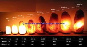 himalayan light salt crystal l himalayan salt l size charts guides to choose the right one