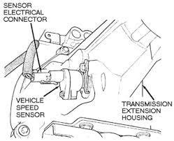 where is 07 jeep wrangler cruise control fuse fixya