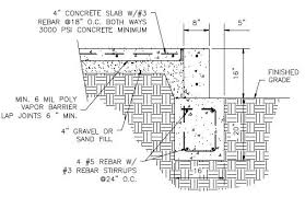 Slab Foundation Floor Plans Floating Slab Foundation General Q U0026 A Chieftalk Forum