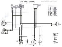 yamaha aerox wiring diagram efcaviation com