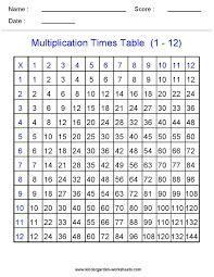 Cross Multiplication Worksheets Key Words Tracing Worksheets Free Activity Sheets Kindergarten