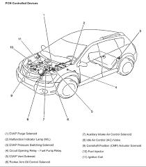 evap system check engine light diagagnostic code indicates that my evap system needs repair m y