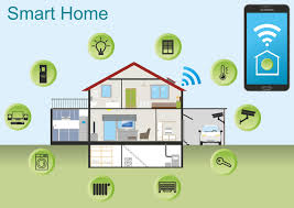 smart homes house of the future