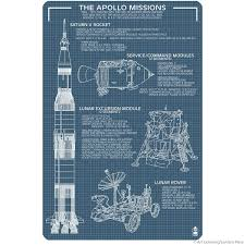 apollo mission vehicle blueprints wall decal space decor