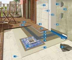 impermeabilizzazione terrazzi mapei sistema per l impermeabilizzazione e la posa di ceramica in