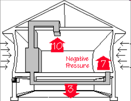 Cold Air Return Basement by 4 Ways A Bad Duct System Can Lead To Poor Indoor Air Quality