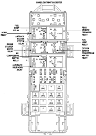 2015 jeep wrangler unlimited fuse box diagram jeep wiring