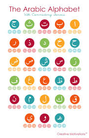 arabic meaning tattoos 31 best arabic tattoos phrases and meanings images on pinterest