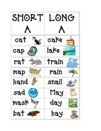 best 25 long vowels ideas on pinterest spelling patterns long